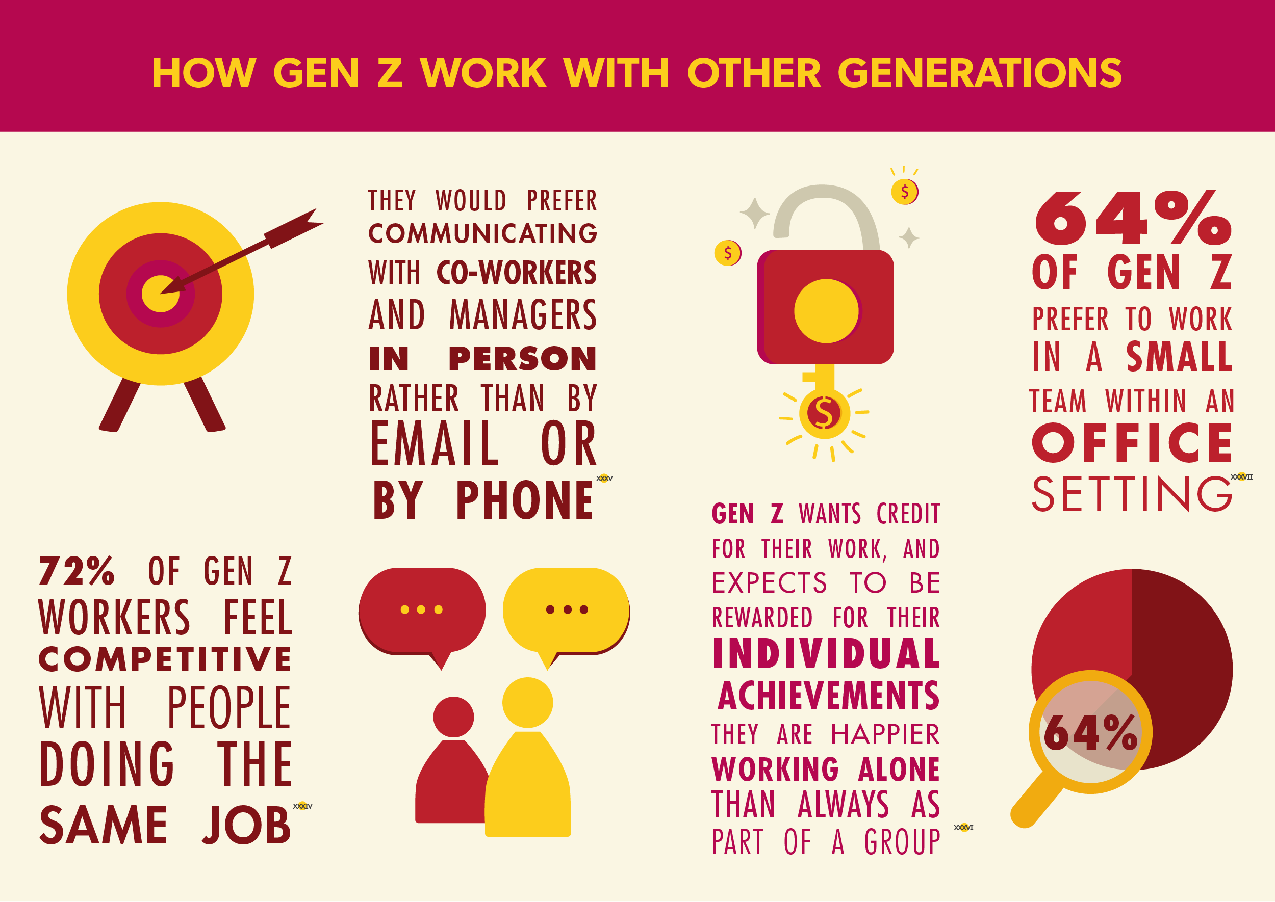 How Gen Z Work
